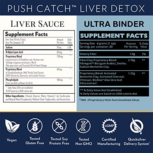 Quicksilver Scientific Push Catch LiverDetox Protocol - 2 Piece Kit with Ultra Binder + Liver Cleanse Botanicals (Push/Catch) by Quicksilver Scientific (Image #4)