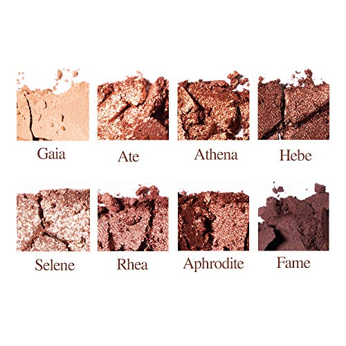 SUREPI. Ritzy Eyeshadow Palette, 8 colors, vibrant color and smooth texture, Matt For Base, Super Glitter, Super Shimmer, Super Deep, Made by Holy Korea Famous Beauty Creator
