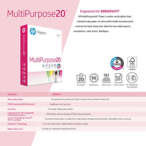 HP-Printer-Paper-Multipurpose20-8-5-x-11-Letter-20lb-96-Bright-1-500-Sheets-3-Ream-Carton-112300C-Made-In-The-USA