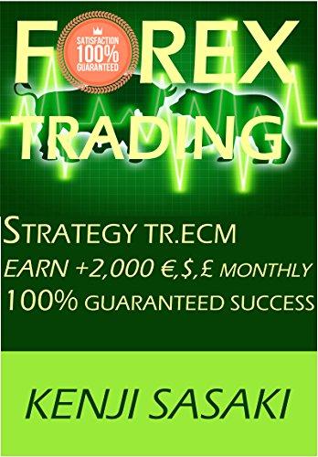 8) Trading Psychology