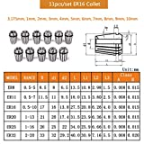 RATTMMOTOR CNC Spindle Motor Kit, 1.5KW 220V