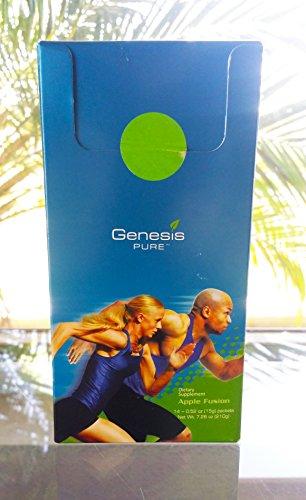 Genesis Pure sport Apple de
