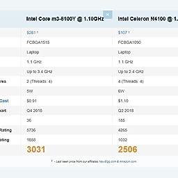 Amazon Co Jp カスタマーレビュー Chuwi Ubook Pro12 3インチ 2in1タブレットpc Windows10 Core M3 8100y 搭載 19x1280 8gb Ram Ssd 256gb Rom 大容量3 4ghz Usb3 0 Type C 802 11a Ac B G N Wi Fi Ieee 802 11ac Bluetooth Bt4 2 Ubook Pro8100y