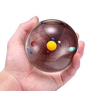 pop corn ball solar system - photo #11