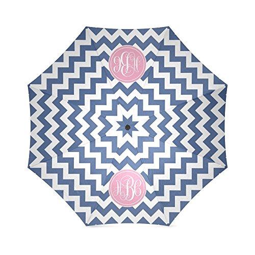 Birthday Novelty Gifts Presents Monogrammed Blue & White Zig