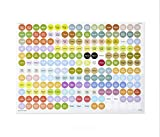 3 x doTERRA Bottle Cap Waterproof Label Stickers — 558 Multi-Colored Labels Stickers
