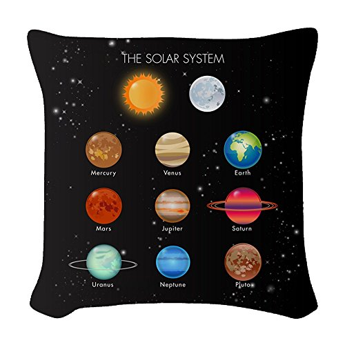 Woven Throw Pillow Solar System Sun Moon and Planets by Royal Lion