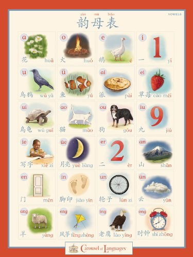 - Chinese Alphabet 中文海报 (Vowels)