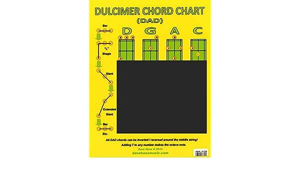 Amazon.com: Dave Haas - Mountain Dulcimer Chord Chart: Musical ...