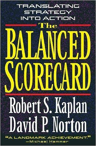 Hasil gambar untuk buku balance scorecard kaplan