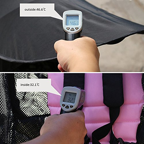 SHZONS Strollers Mosquito Net, Baby Stroller Universal Mosquito Net Sun Shade Anti-UV Foldable Mosquito Net,27.56×27.56'' by SHZONS (Image #3)