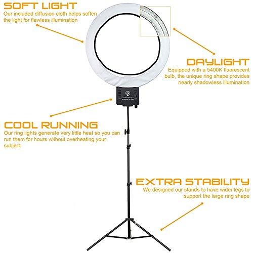 Ring light video camera