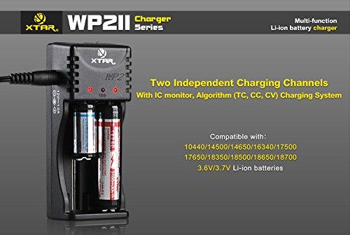Maxry(TM) Xtar WP2 Smart Intelligent 2 Slots Battery Charger Universal for 18650 3.7V Li-ion Battery+ Car Charger EU Plug LD548