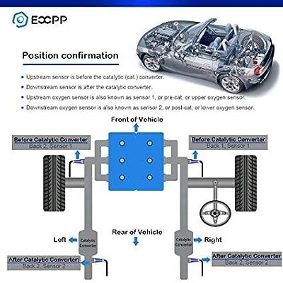ECCPP Oxygen O2 Sensor Downstream Sensor 2 Fit for 2011 Hyundai Sonata 2011-2014 Kia Optima 234-4448: Automotive