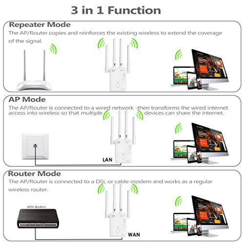 Qoosea WiFi Extender Repeater/AP / Router AC1200 Dual Band Wireless Signal Range Booster with 4 External 3dBi Antennas Compatible with Smart Home & Alexa Devices, White by Bobstore (Image #5)