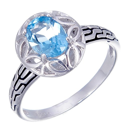 Sterling Silver Swiss Blue Topaz Ring 1.10 CT