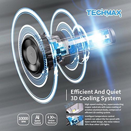 TECHMAX-MINI-LED-Headlight-Bulbs-Conversion-Kit-H4-H7-H11-H13-9005-9006-Extremely-Brightof-2