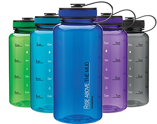 LivinLotus Wide Mouth 34oz Blue Water Bottle - Rise Above Water Tracker for Hydration Tracking with Time Tracked by the hour for THREE refills for those that need more water - by (BPA Free) (Blue)
