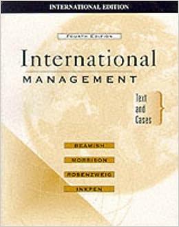 international management topics