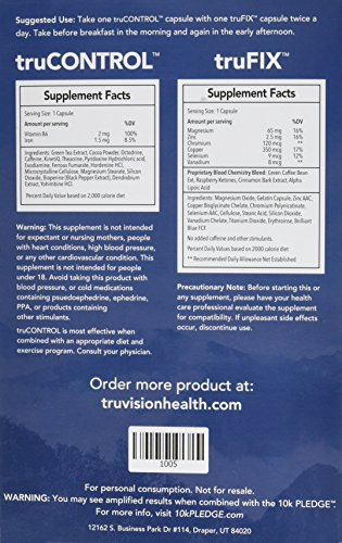 TruVision TruFix and Control 15 Day Supply 60 Capsules