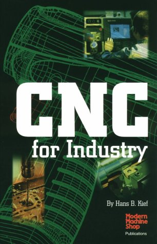 CNC for Industry