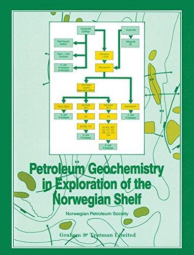 Petroleum Geochemistry in Exploration of the Norwegian Shelf: Proceedings of a Norwegian Petroleum Society (NPF) confere