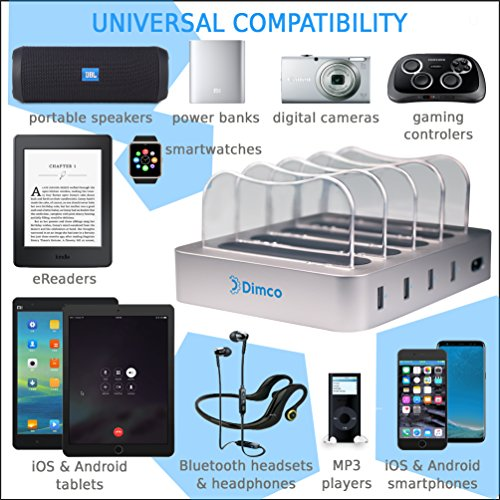 Consumer Electronics ...