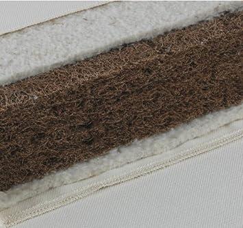 Orgánica para niños colchón Cocolana látex de coco natural y algodón orgánico,, Maße:80 x 160 cm: Amazon.es: Hogar