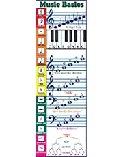 McDonald Publishing Music Basics Colossal Concept Poster