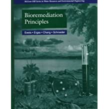 Bioremediation Principles