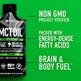 Premium MCT Oil derived only from Coconut Oil