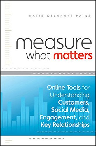 Measure What Matters Understanding Relationships product image