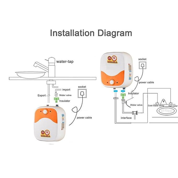6L 1.5kW debajo del calentador de agua del fregadero con la cocina eléctrica instantánea Calentador de agua eléctrico para las instalaciones caseras, ...