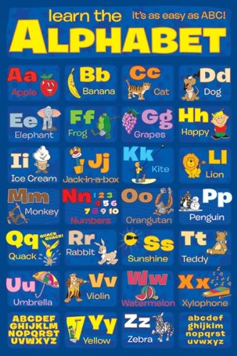Amazon.com: Learn the Alphabet Poster Art Print: Abc Poster ...