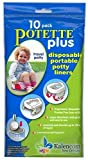 Amazon Price History for:Kalencom Potette Plus On the Go Potty 10 Pack Liner Re-Fills PACK OF 2