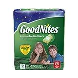 Goodnites Disposable Bed Mats (72 Matts)