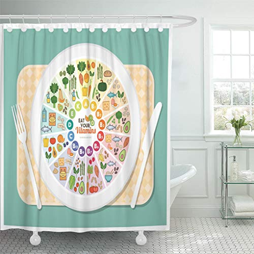 Semtomn Shower Curtain Vitamin Food Sources Rainbow Wheel Chart Over Dish Shower Curtains Sets with 12 Hooks 72 x 72 Inches Waterproof Polyester Fabric