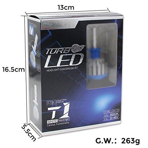 Win Power H11(H8 H9) LED Headlight CREE Bulbs Conversion Kits + Canbus (1 Pair)-2 Year Warranty