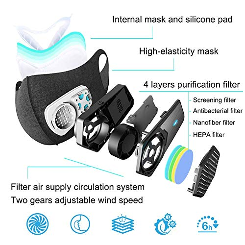 95N Dust Mask,Dust Filter Mask Air Smart Mask for Outdoor Activities, Travel, Gardening, Ash, Bacteria, Pm2.5 for Men and Women by WXH meet (Image #2)