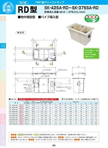 RD型 SK105SA-RD 耐荷重蓋仕様セット(マンホール枠:ステンレス/蓋:SS400) T-14 B072C7WR3S  T-14