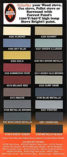 Stove Bright High Temp Paint - Rich Brown Metallic by Stove Bright