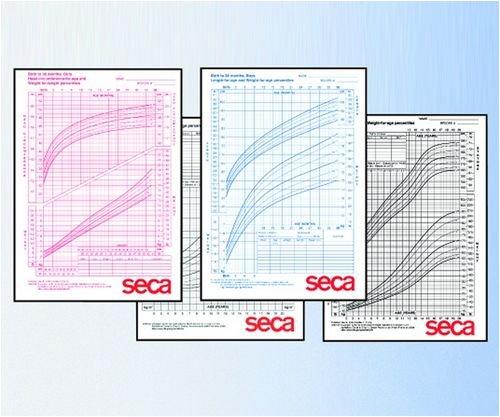Amazon Seca 406g Growth Charts Girls 2 20 Years Pack Of 100