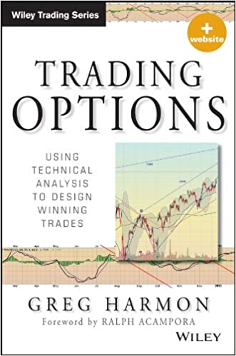 Basics of future and options trading homework