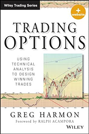 Trading options using technical analysis