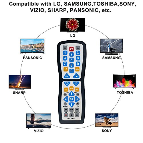 Luckystar 2 Device Universal Waterproof Easy Clean Remote control Support for All Smart TV, LED/LCD TV, Apple TV,Vizio TV, LG, Samsung And Roku Player, BluRay DVD, Audio System by Luckystar (Image #1)