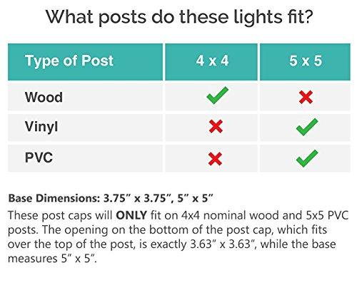 GreenLighting Aluminum Solar Post Cap Light 4x4 Wood or 5x5 PVC (Black, 4 Pack) by GreenLighting (Image #2)