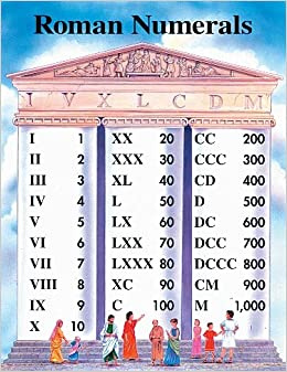It's just a graphic of Sassy Printable Roman Numeral Chart