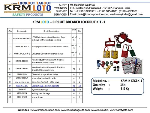 Circuit Breaker Kit -1