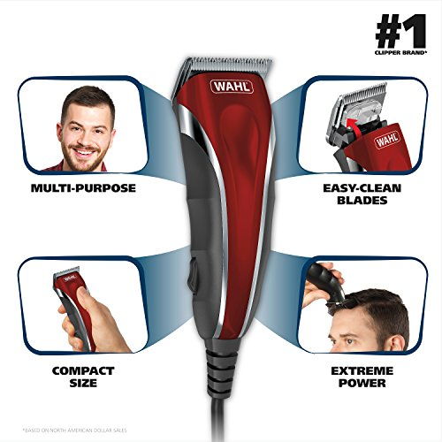 Buy clippers for body hair