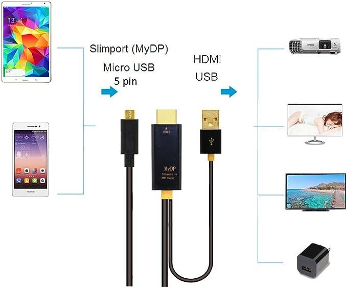 ICABLE-LINK Slimport (MyDP) Micro USB a HDMI macho a macho con ...